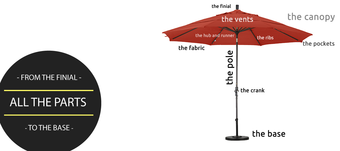 Funny Replacement Parts : From the finial to base all parts of a patio