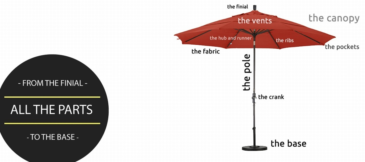 From the finial to the base.  All the parts of a patio umbrella